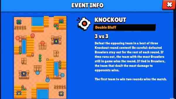 Estrategia para Knockout Brawl Stars